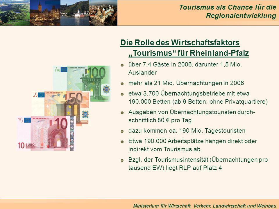"""Die Rolle des Wirtschaftsfaktors """"Tourismus für Rheinland-Pfalz"""