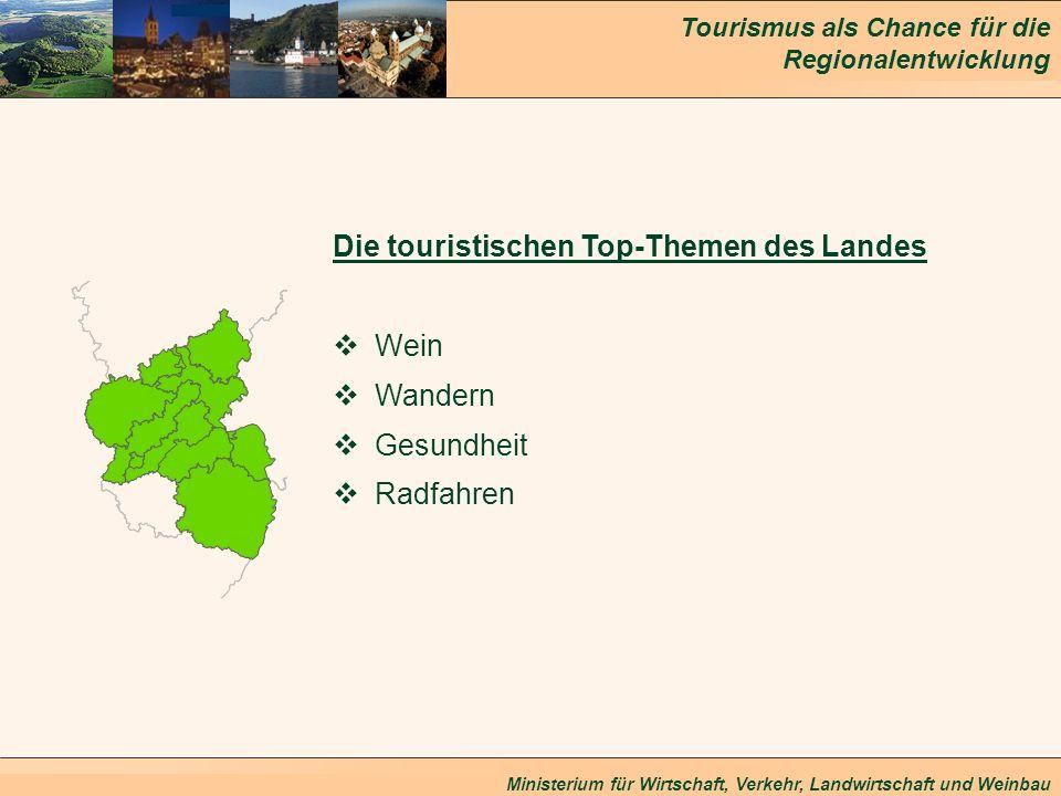 Die touristischen Top-Themen des Landes