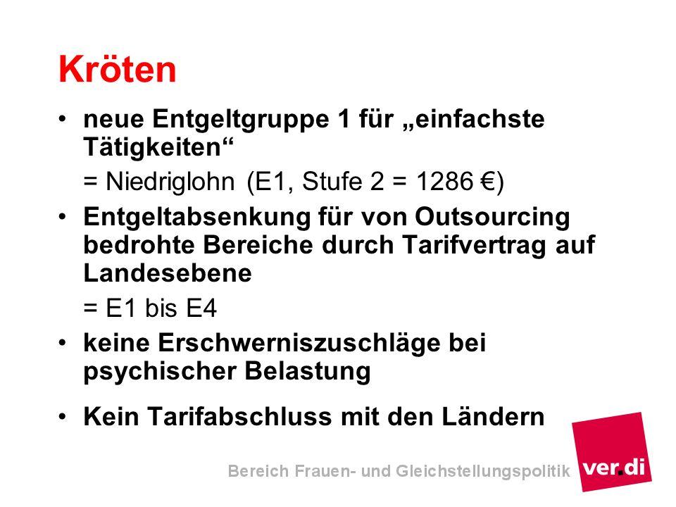"""Kröten neue Entgeltgruppe 1 für """"einfachste Tätigkeiten"""
