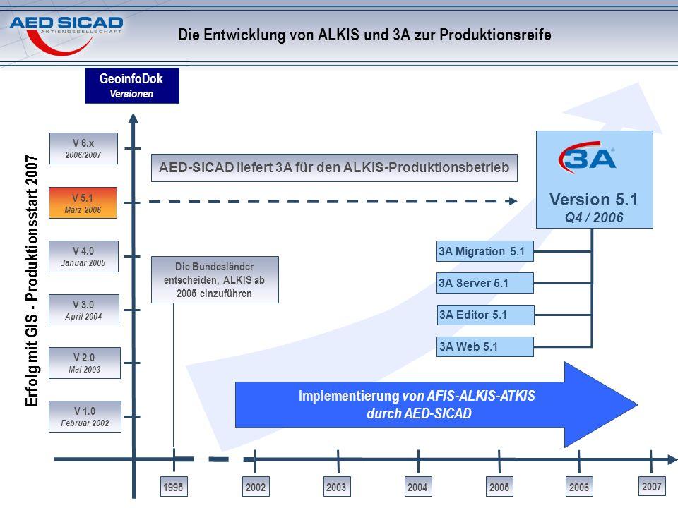 Die Entwicklung von ALKIS und 3A zur Produktionsreife
