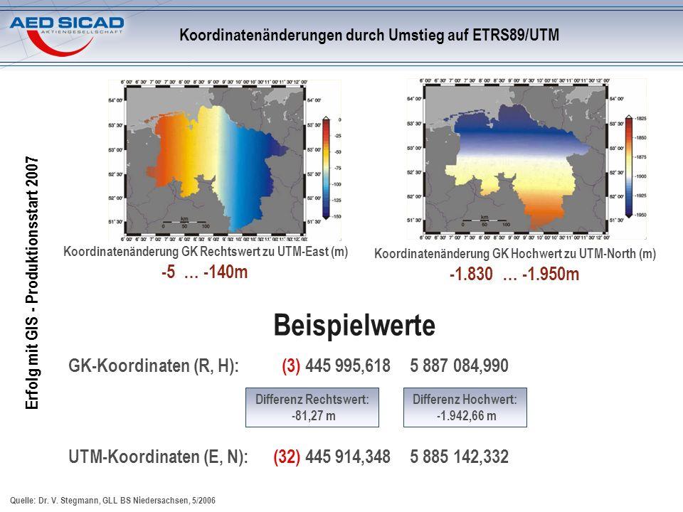 Koordinatenänderungen durch Umstieg auf ETRS89/UTM