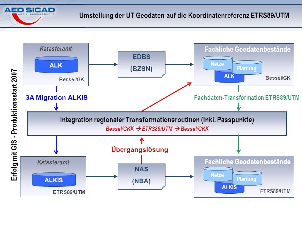 Umstellung der UT Geodaten auf die Koordinatenreferenz ETRS89/UTM