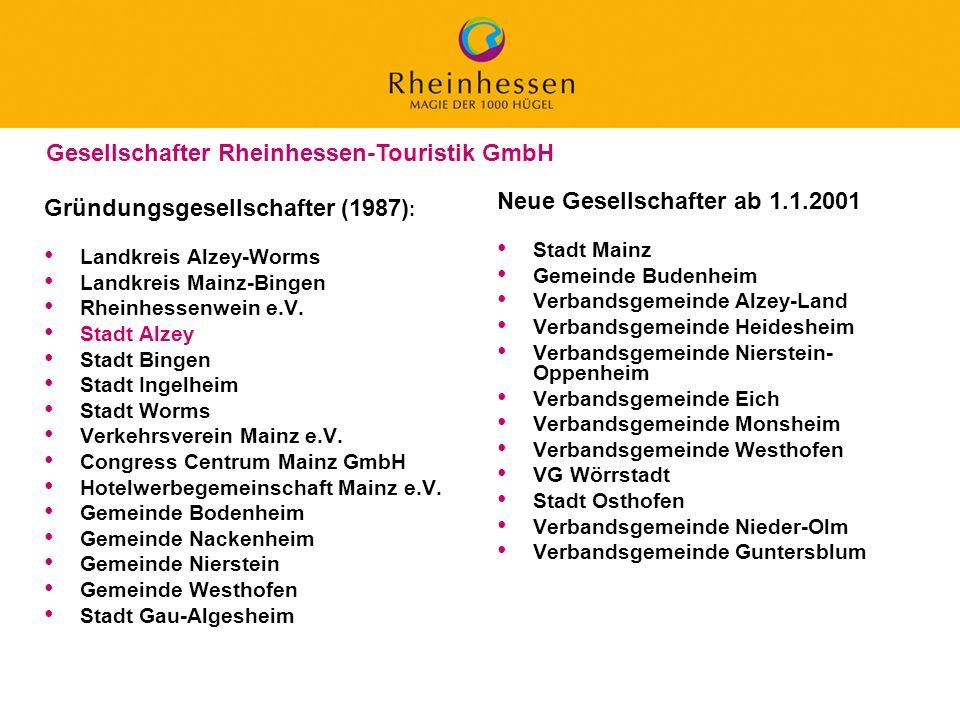 Gesellschafter Rheinhessen-Touristik GmbH