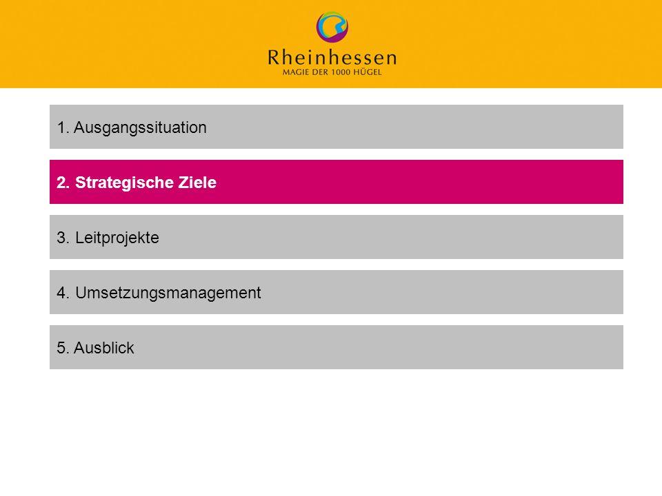 1. Ausgangssituation 2. Strategische Ziele 3. Leitprojekte 4. Umsetzungsmanagement 5. Ausblick