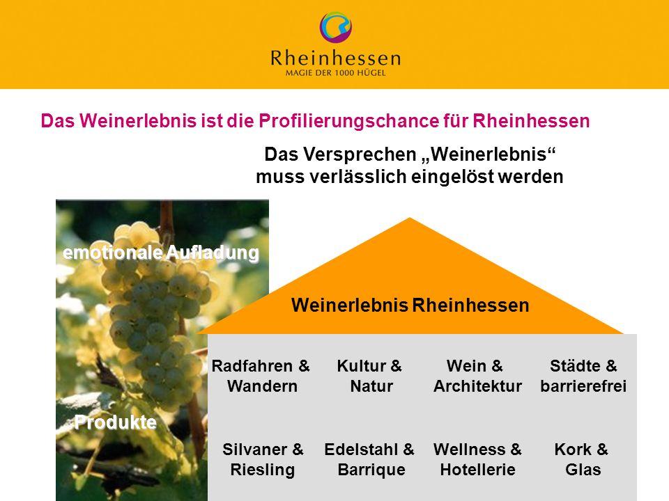 Das Weinerlebnis ist die Profilierungschance für Rheinhessen