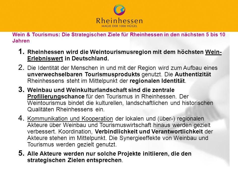 Wein & Tourismus: Die Strategischen Ziele für Rheinhessen in den nächsten 5 bis 10 Jahren