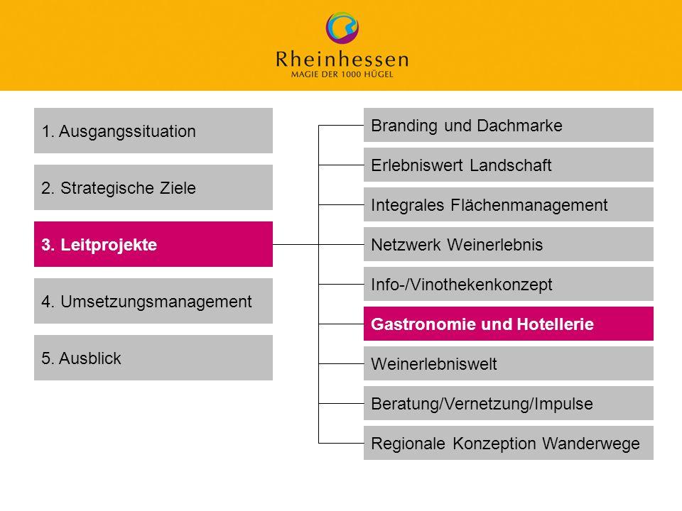 1. Ausgangssituation Branding und Dachmarke. Branding und Dachmarke. Erlebniswert Landschaft. 2. Strategische Ziele.