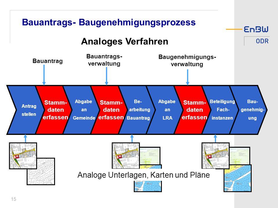 Bauantrags- Baugenehmigungsprozess