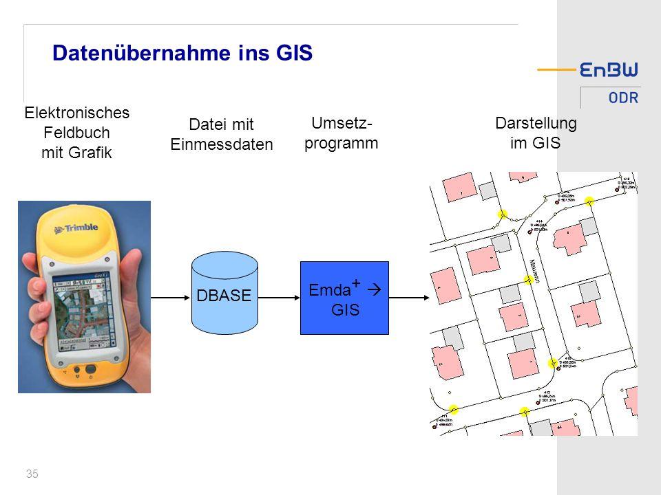 Datenübernahme ins GIS