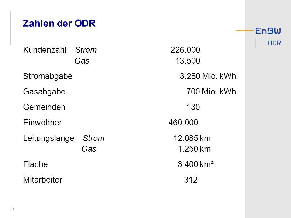Zahlen der ODR Kundenzahl Strom 226.000 Gas 13.500