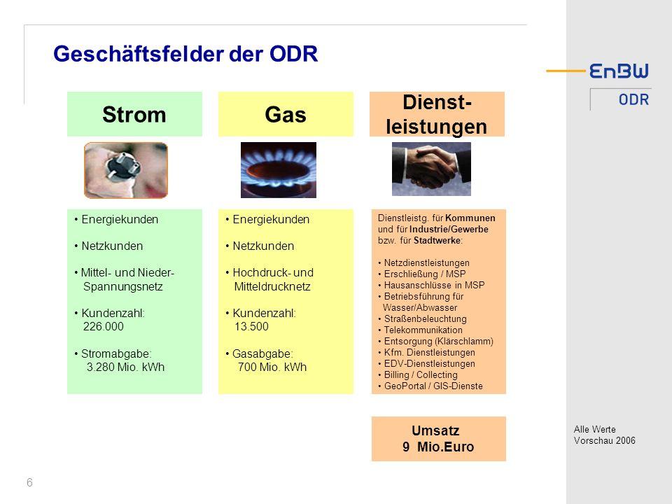 Geschäftsfelder der ODR