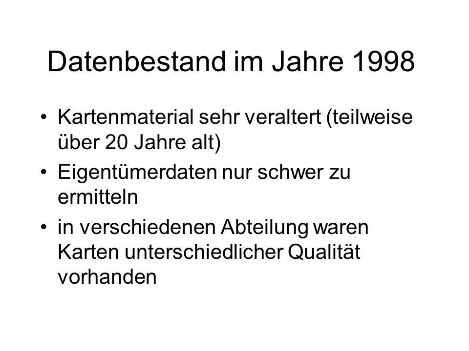 Datenbestand im Jahre 1998 Kartenmaterial sehr veraltert (teilweise über 20 Jahre alt) Eigentümerdaten nur schwer zu ermitteln.