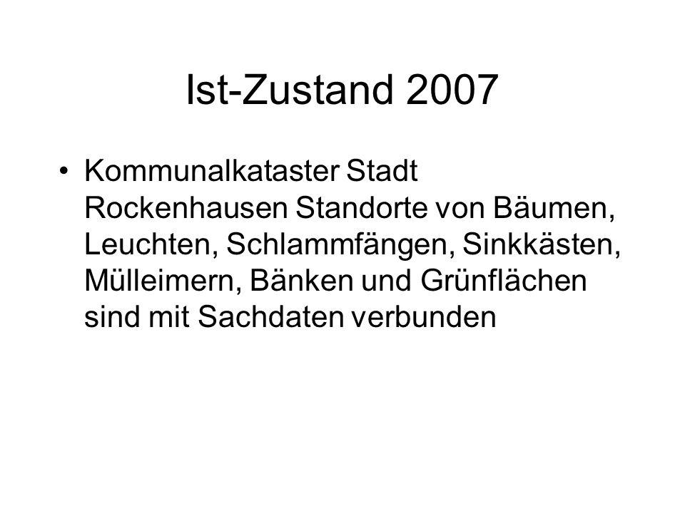 Ist-Zustand 2007