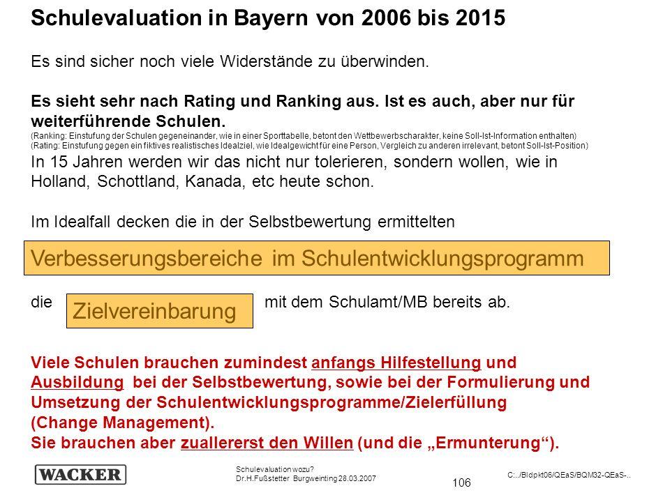 Schulevaluation in Bayern von 2006 bis 2015
