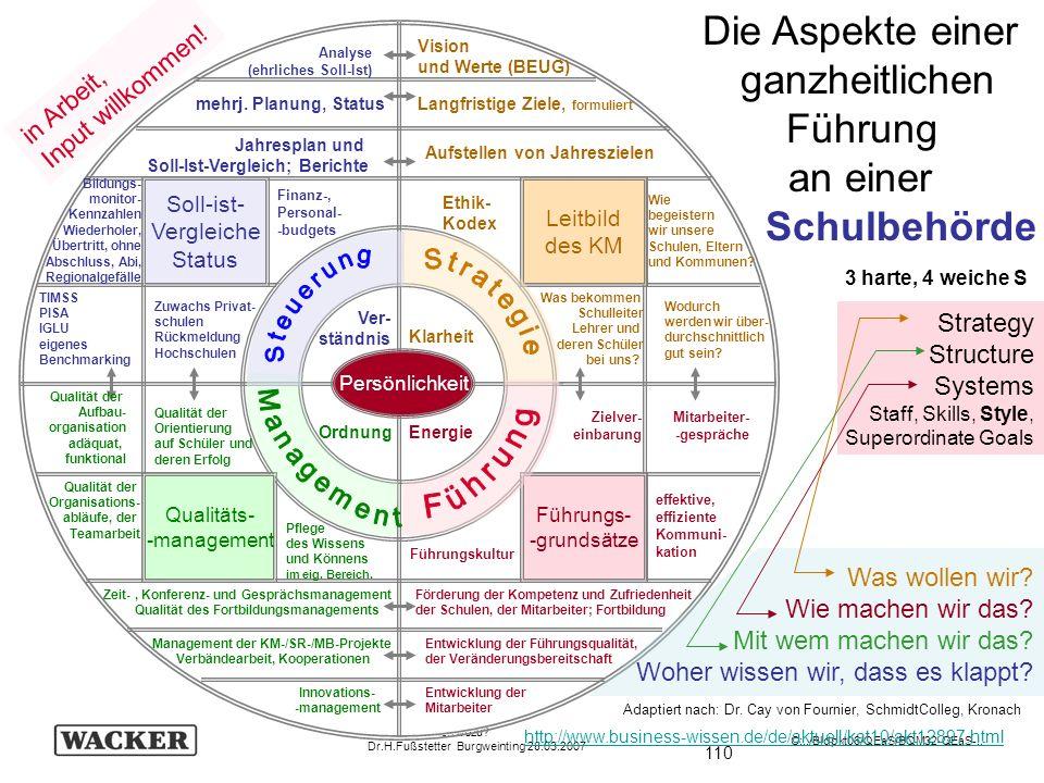 Management der KM-/SR-/MB-Projekte Verbändearbeit, Kooperationen