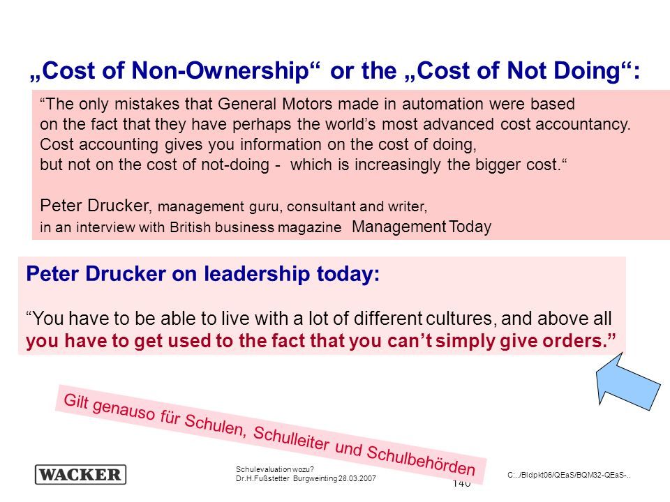 """Cost of Non-Ownership or the ""Cost of Not Doing :"