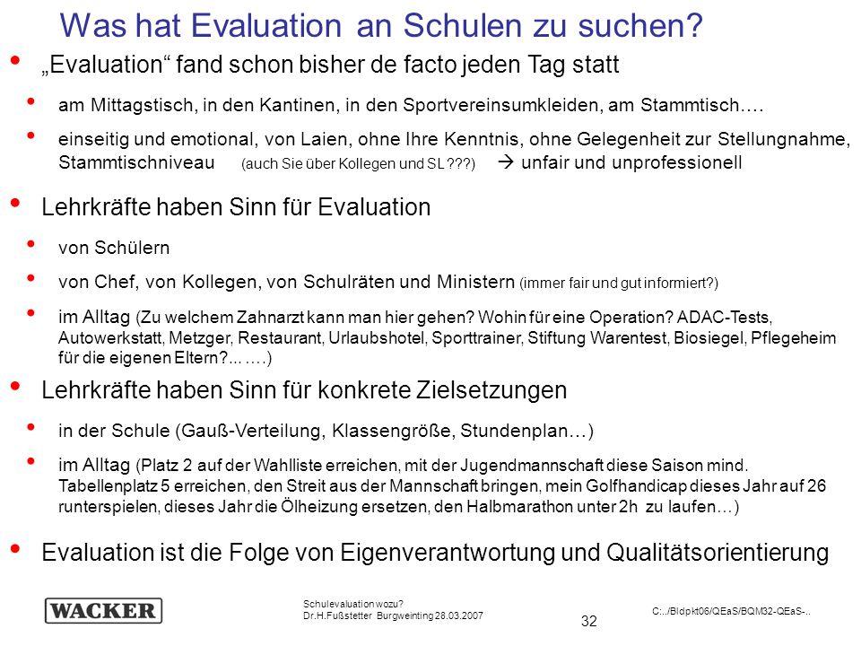 Was hat Evaluation an Schulen zu suchen