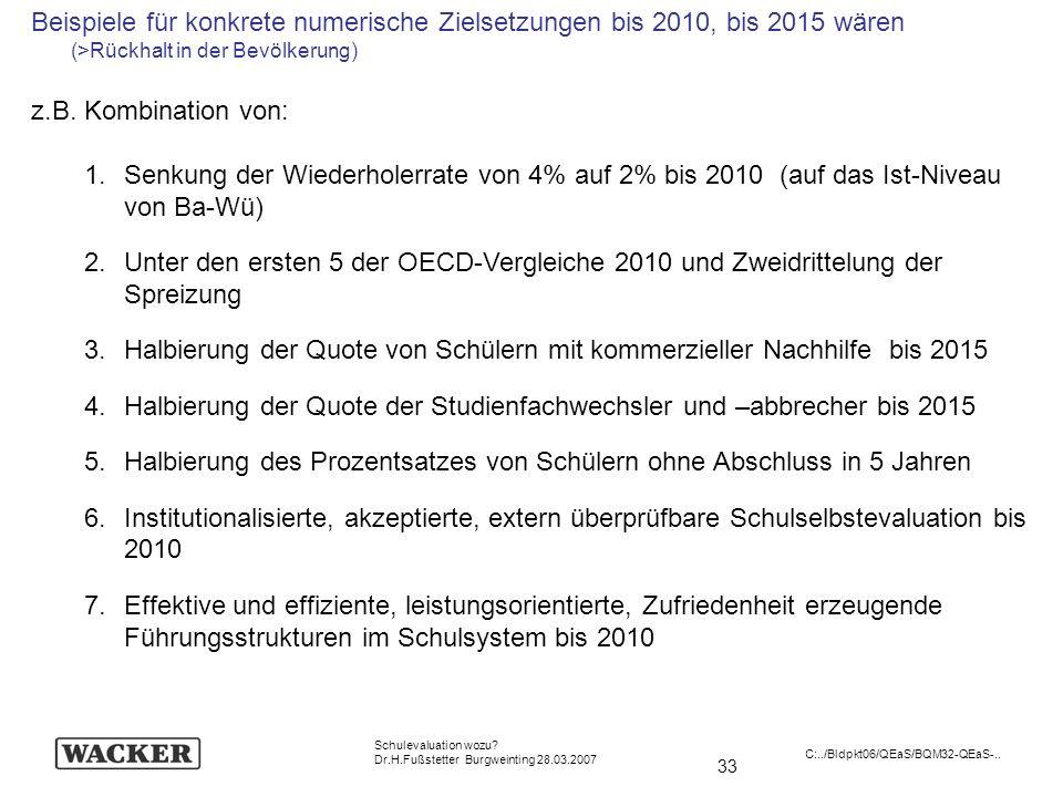 Halbierung der Quote von Schülern mit kommerzieller Nachhilfe bis 2015