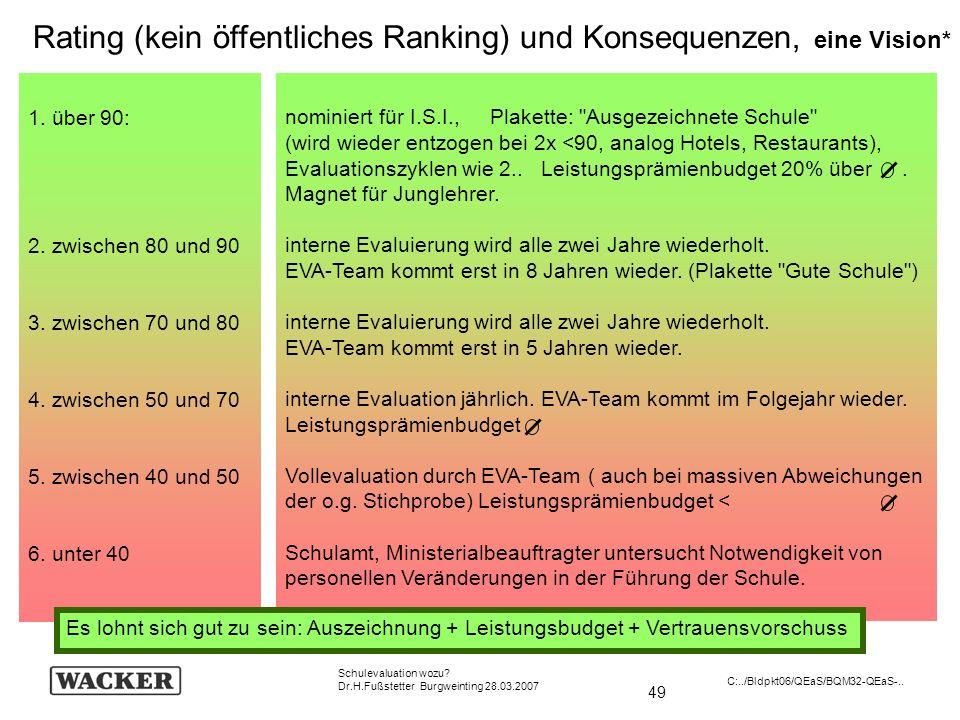 Rating (kein öffentliches Ranking) und Konsequenzen, eine Vision*