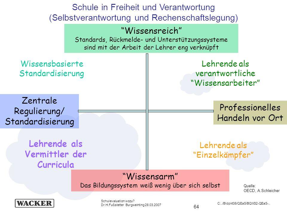Lehrende als Vermittler der Curricula