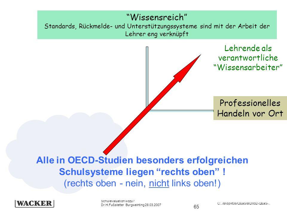 Wissensreich Standards, Rückmelde- und Unterstützungssysteme sind mit der Arbeit der Lehrer eng verknüpft