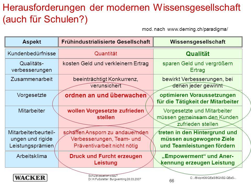 Herausforderungen der modernen Wissensgesellschaft (auch für Schulen )