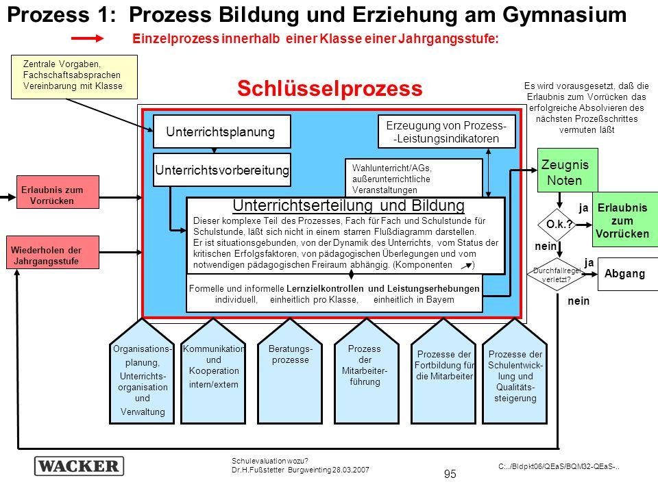 Prozess 1: Prozess Bildung und Erziehung am Gymnasium