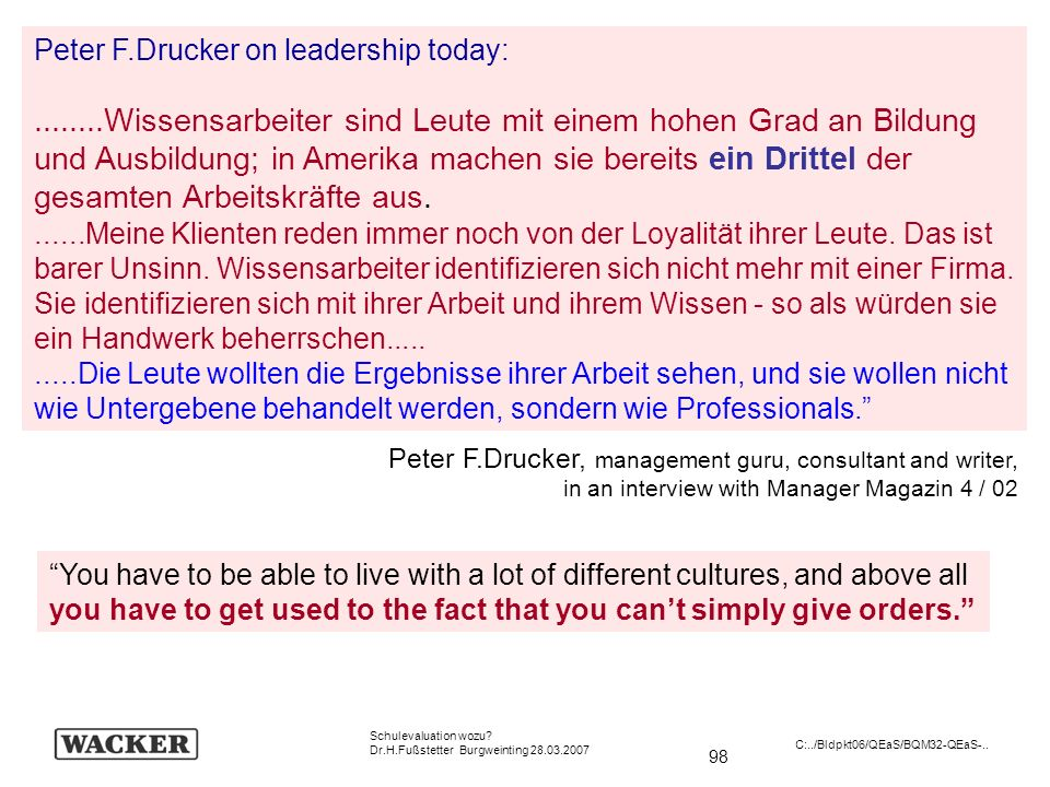 Peter F.Drucker on leadership today: