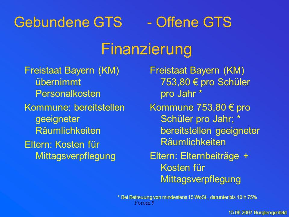 Gebundene GTS - Offene GTS