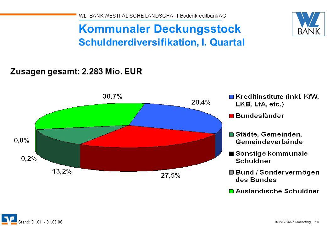 Kommunaler Deckungsstock Schuldnerdiversifikation, I. Quartal