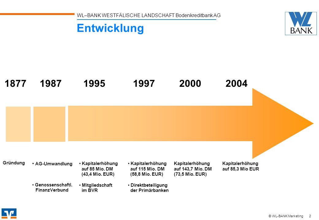 Entwicklung 1877 1987 1995 1997 2000 2004 AG-Umwandlung Gründung