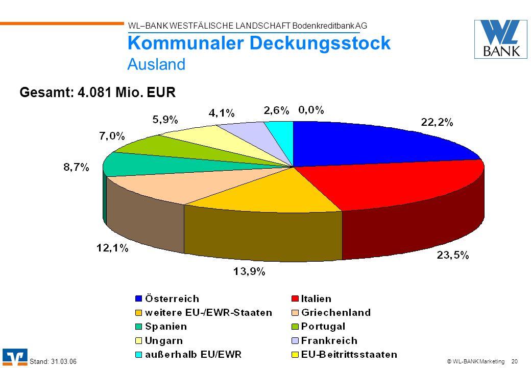 Kommunaler Deckungsstock Ausland