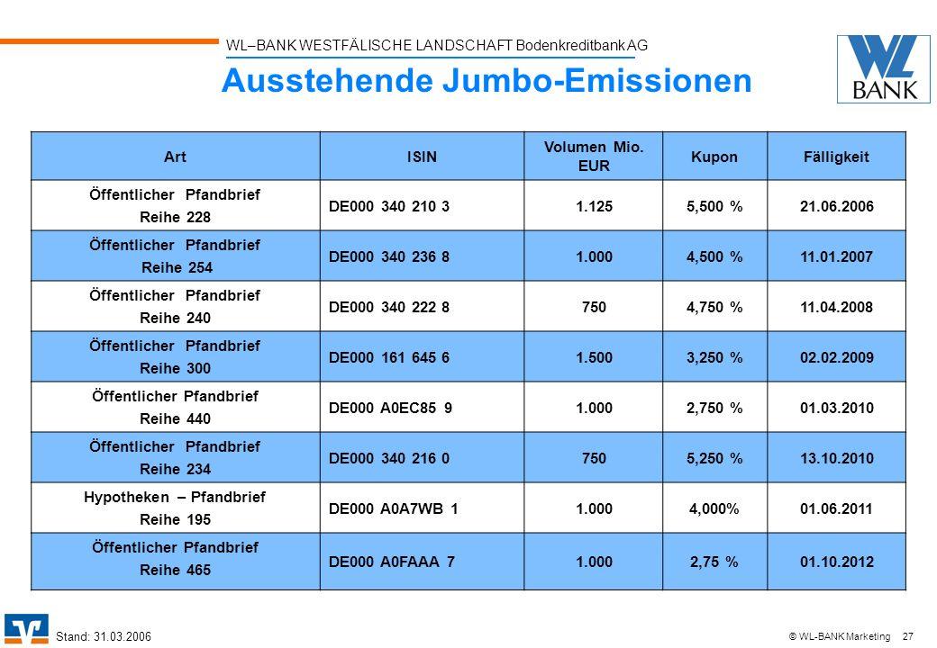 Ausstehende Jumbo-Emissionen
