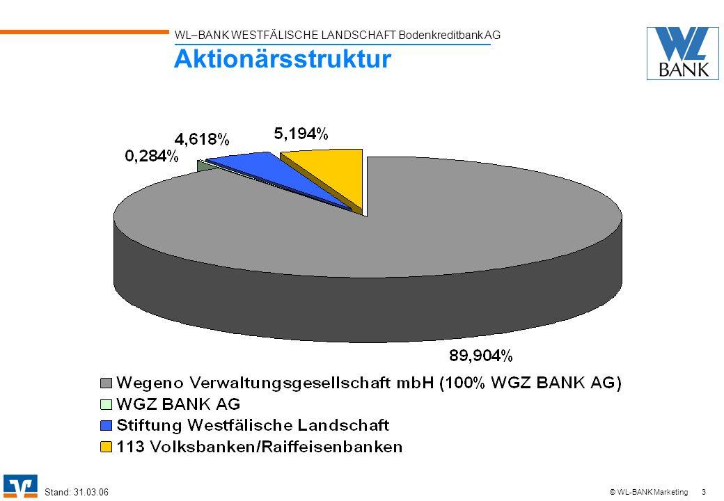 Aktionärsstruktur Stand: 31.03.06 © WL-BANK Marketing