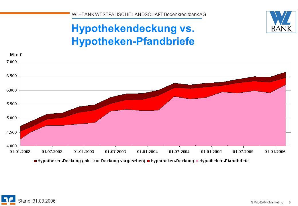 Hypothekendeckung vs. Hypotheken-Pfandbriefe