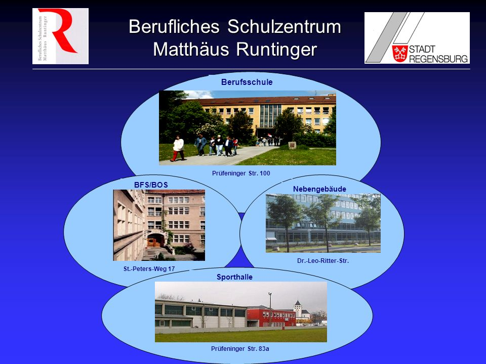 Berufsschule BFS/BOS Nebengebäude Sporthalle Prüfeninger Str. 100