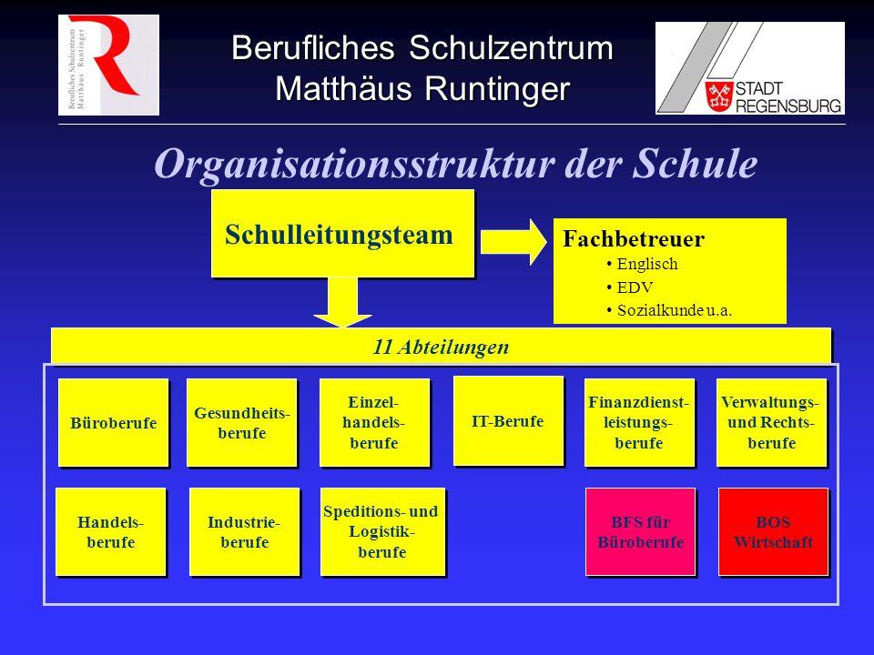 Organisationsstruktur der Schule
