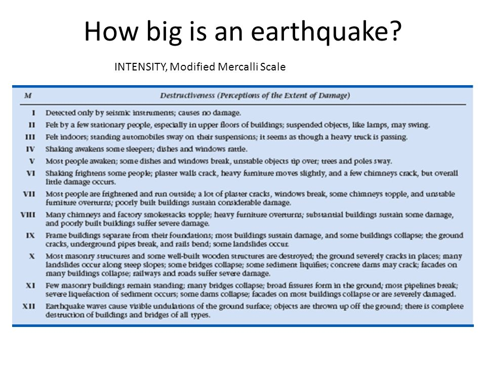 How big is an earthquake