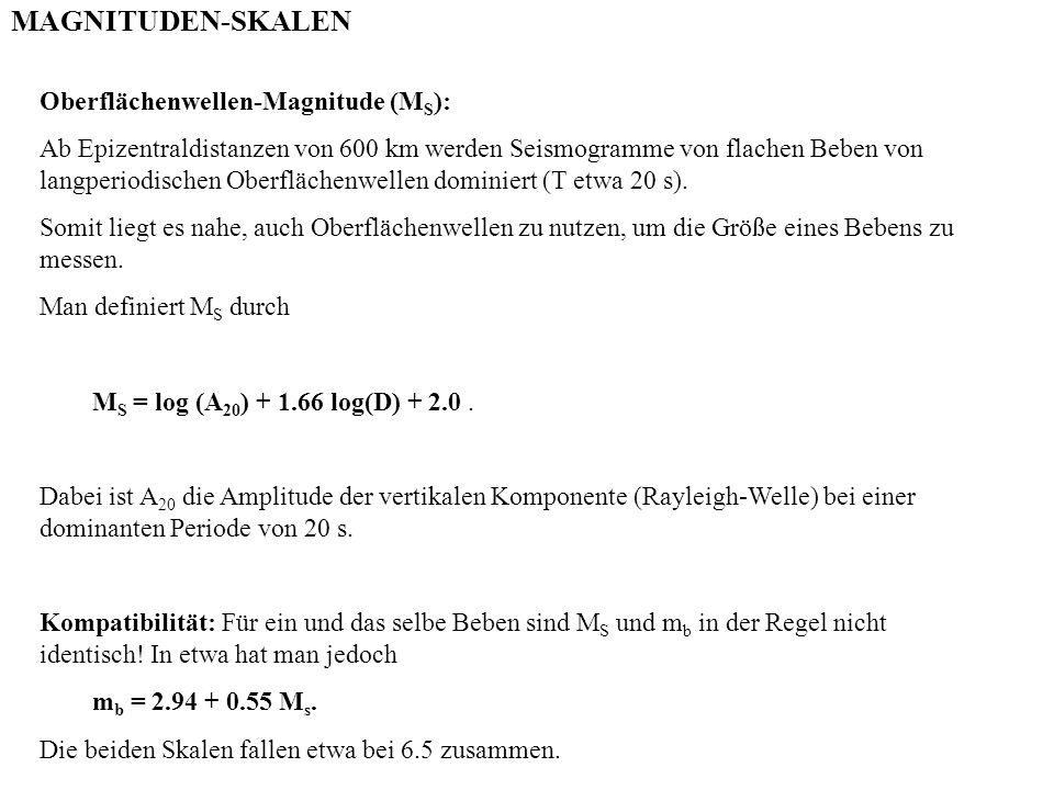 MAGNITUDEN-SKALEN Oberflächenwellen-Magnitude (MS):