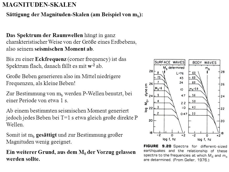 MAGNITUDEN-SKALEN Sättigung der Magnituden-Skalen (am Beispiel von mb):