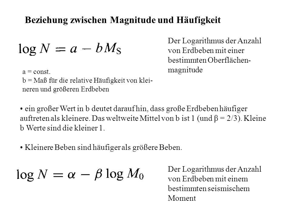 Beziehung zwischen Magnitude und Häufigkeit