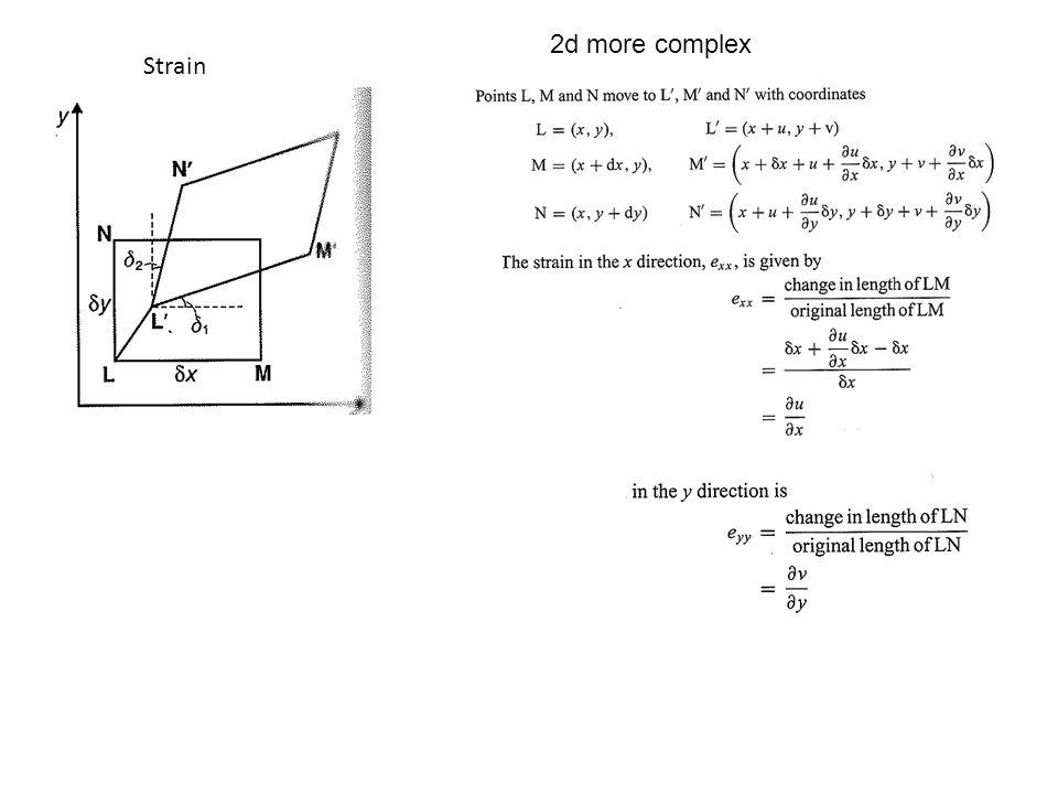 2d more complex Strain