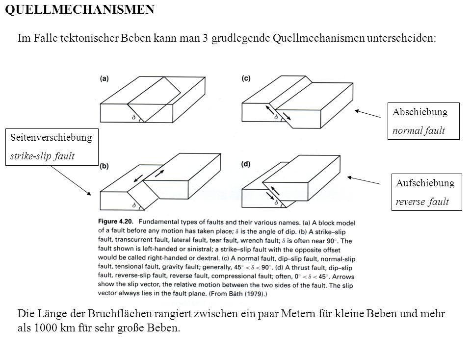 QUELLMECHANISMEN Im Falle tektonischer Beben kann man 3 grudlegende Quellmechanismen unterscheiden: