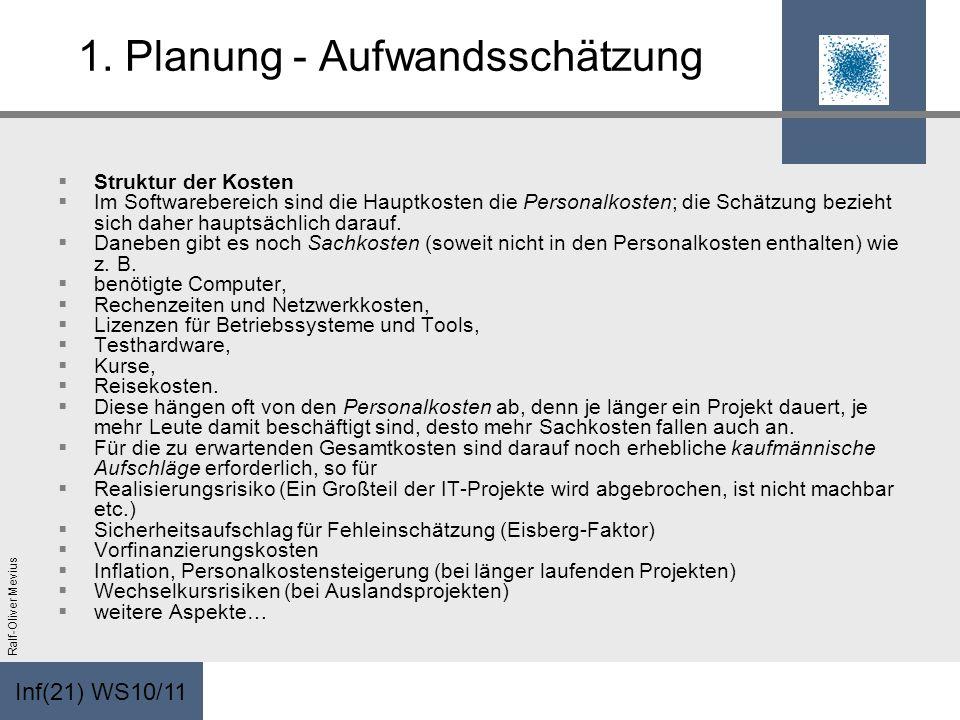 1. Planung - Aufwandsschätzung