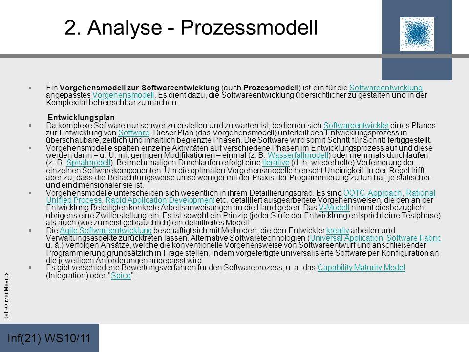 2. Analyse - Prozessmodell