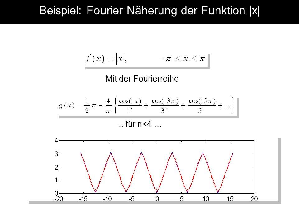 Beispiel: Fourier Näherung der Funktion |x|