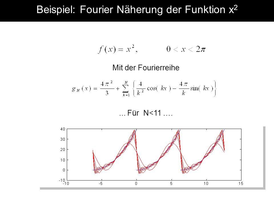 Beispiel: Fourier Näherung der Funktion x2