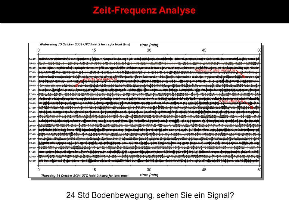 Zeit-Frequenz Analyse