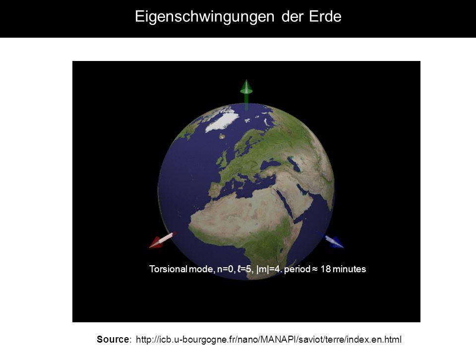 Eigenschwingungen der Erde