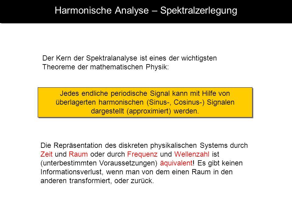 Harmonische Analyse – Spektralzerlegung